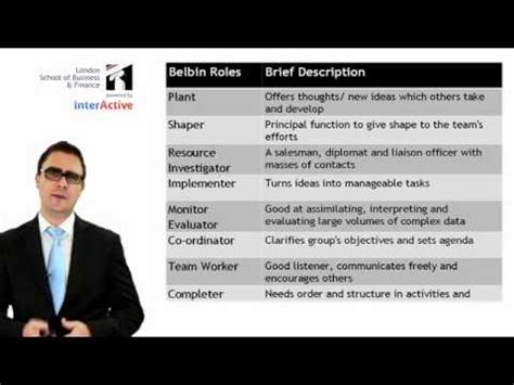 Lsbf Global Mba by Lsbf Global Mba Introduction To Teams