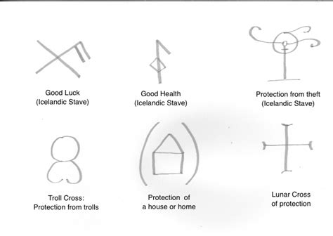 signs of negative energy in home ask us what symbol can i use to protect my home