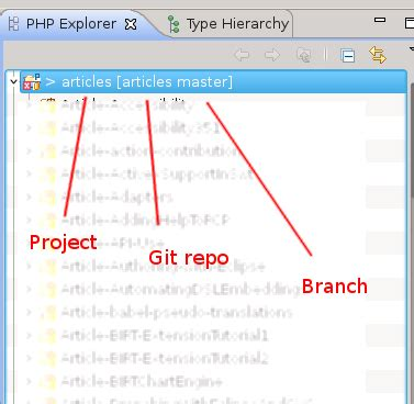 git eclipse tutorial for beginners git and egit for beginners eclipsepedia
