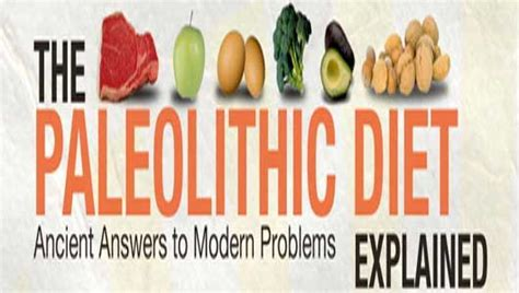 8 Popular Diets Which Ones Work by The Four Types Of Vegetarian Diets Explained How To