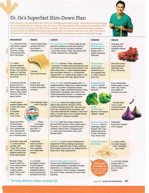 Dr Oz 28 Day Detox Diet Plan by Dr Oz Slim Plan Food Recipes Dr Oz