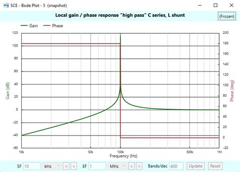 high pass filter lc circuit high pass filter design lc 28 images bee and mrm zeus 20 esc s page 80 rc groups power