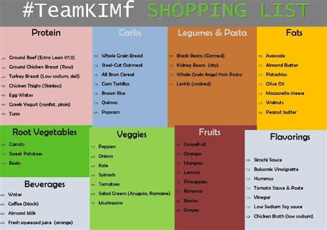 healthy fats shopping list healthy shopping list keep it moving fitness