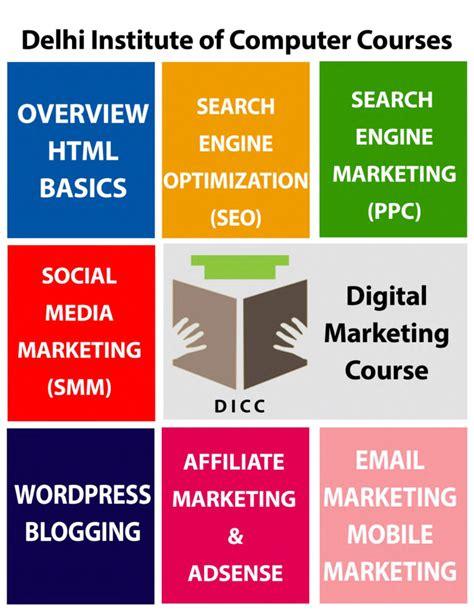 Digital Marketing Course Review 1 by Digital Marketing Course Delhi Authorstream