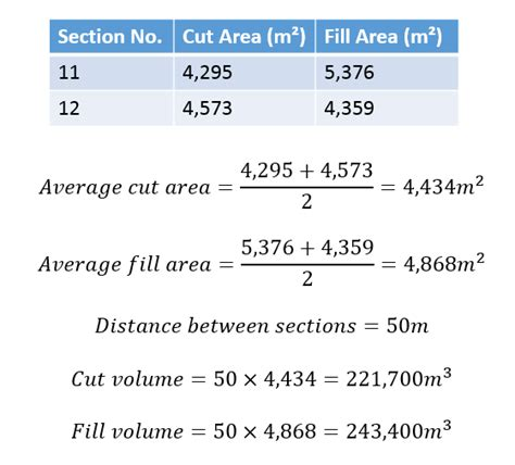 section formula how to calculate cut and fill for earthworks projects