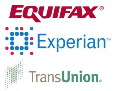 credit bureau experian pics for gt experian equifax and transunion