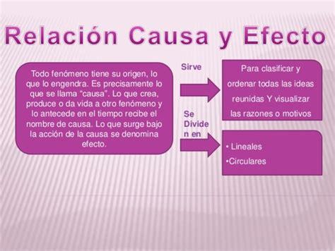 causa y efecto causa efecto timeline timetoast timelines