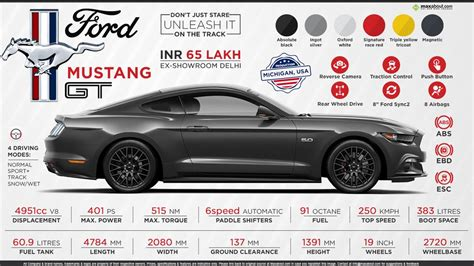mustang facts 16 must facts about ford mustang