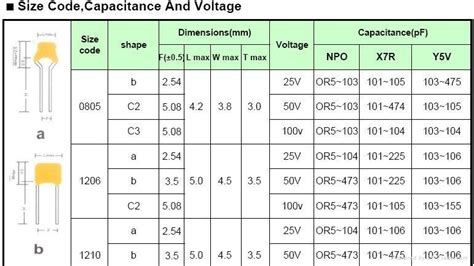 capacitor value 104 means monolithic capacitor 104 0 1uf 50v ct4 huady china manufacturer capacitor electronic