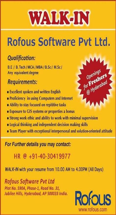 Mba Finance In Chennai Walkin by Rofous Walkins For Freshers And Experienced In Hyderabad