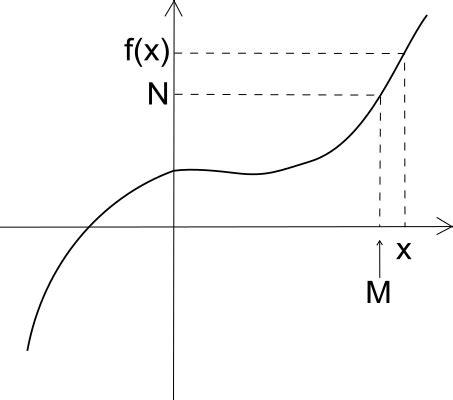 limite tende a infinito limite infinito per x tendente all infinito