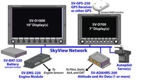 Monitor Lcd Skyview lambert avionics