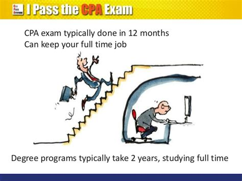 Mba With Cpa Prep by Cpa Qualification Vs Mba Degree Which Is Better