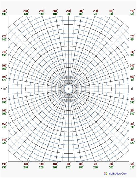 printable polar graph paper radians polar coordinate graph paper you may select different