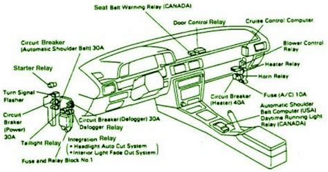 Toyota Camry Interior Parts Diagram by 1988 Toyota Camry Interior Fuse Box Diagram Circuit
