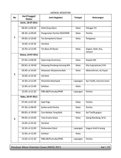 tips membuat jadwal kegiatan harian panduan mos 2011