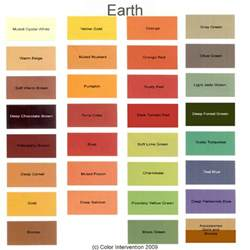 earthy color palette hair tone earth and air