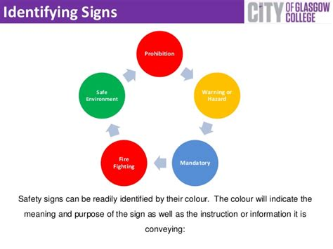 what color are warning signs health and safety signage