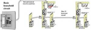 us electrical outlet wiring diagram wiring diagram with