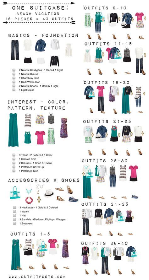 Capsule Wardrobe Checklist by Resort Season Vacations Vacation And Resorts