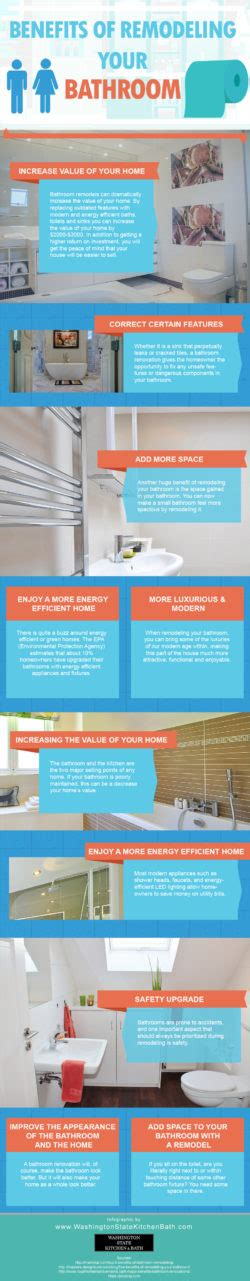 home improvement submit infographics