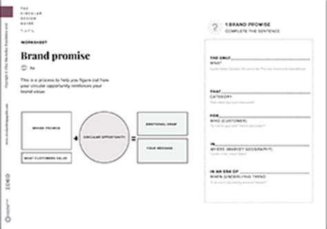 brand promise template resources