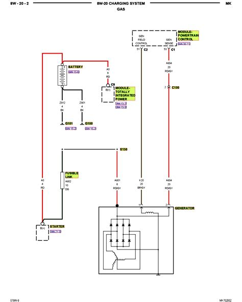 jeep patriot alternator wiring diagram jeep yj alternator