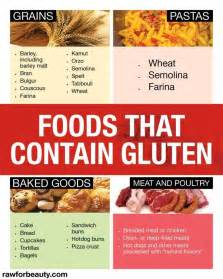 containing gluten health dieting