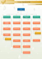 House Plan Symbols examples of flowcharts organizational charts network