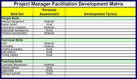 Mba Team Skills Matrix by Five Key Elements To Process Improvement Project Success