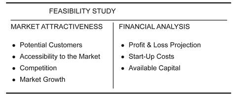 feasibility study template small business feasibility study template small business