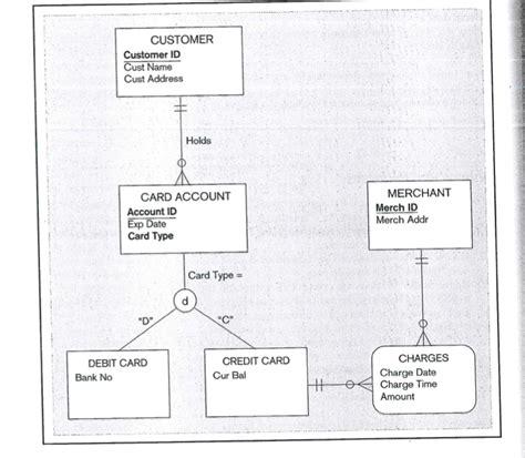 eer diagram tool eer diagram key eer free engine image for user manual