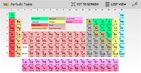 tavola periodica hd periodic table of elements l app android della tavola
