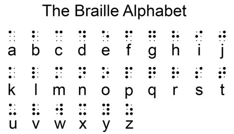 how to write braille on paper thoughts of a third grader braille script