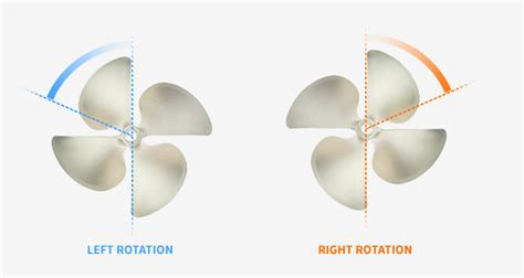 boat propeller direction of rotation resources props 101 basics of inboard boat propellers
