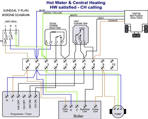 zone valve wiring diagram honeywell honeywell zone valve wiring diagram efcaviation