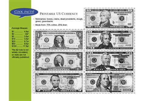 template for money printable money new calendar template site