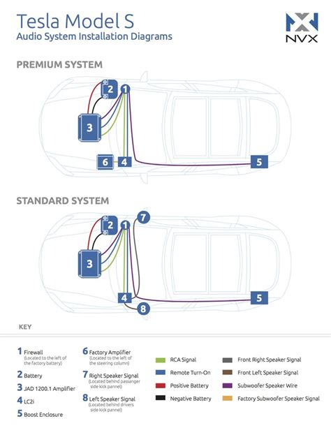 audiobahn sub wiring diagram wiring diagram with description