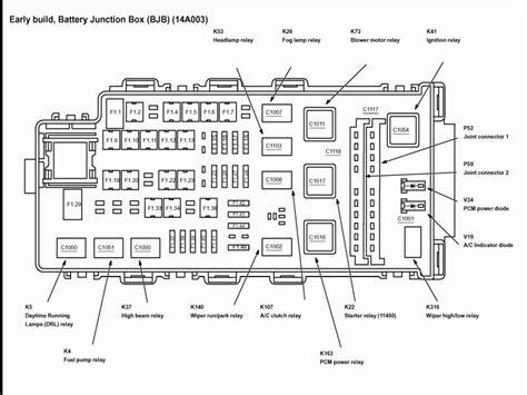 ford explorer xlt power distribution box diagram wiring forums