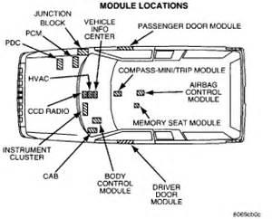 solved where is ecu located on 1995 grand cherokee fixya