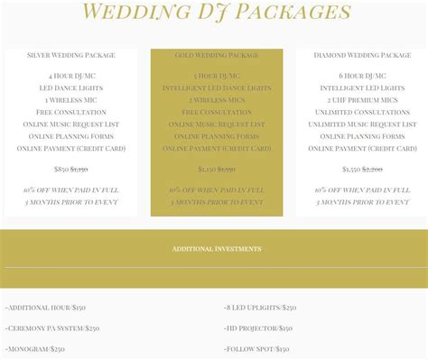 wedding dj packages prices wedding dj pricing wedding dj packages all sales are