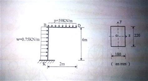 comment tracer un diagramme triangulaire mecanique rdm forum de sciences physiques 256886