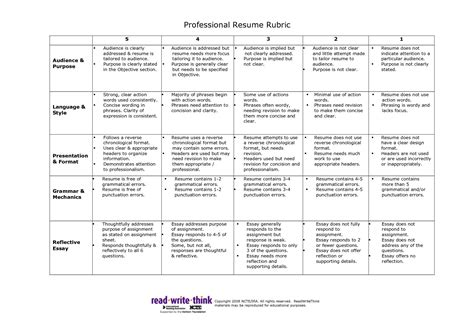 rubric for resume resume ideas