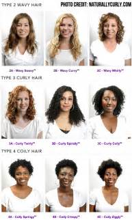 what is the best type of hair to use for a crochet weave curly haired girl s guide to hair products and hair care
