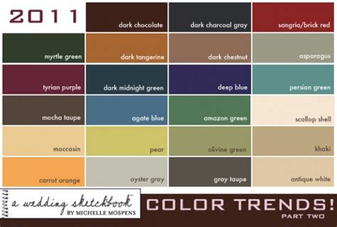 2011 colour trends ottawa wedding planner 187 blog archive wedding colours 2011