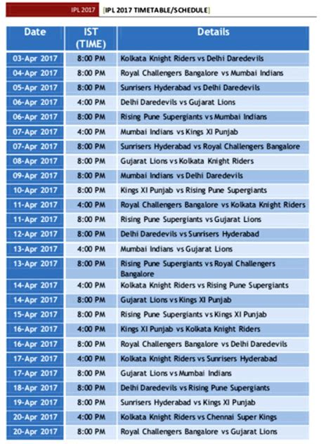 ipl 2017 list download ipl 2017 schedule in pdf download updated vivo indian
