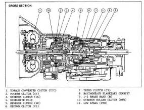 Isuzu Trooper Transmission Problems Got Problems With The Bmw Gm 4l30 E Transmission We