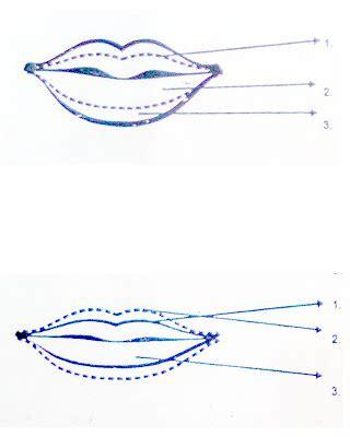 tutorial memakai lipstik sesuai bentuk bibir tips make up cara menyempurnakan bentuk bibir