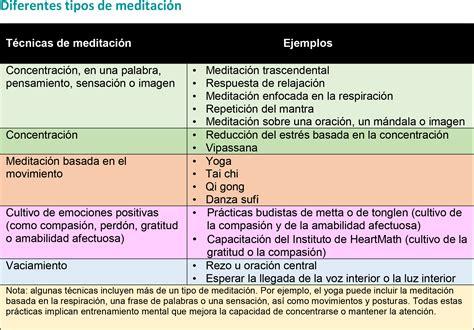 meditacin meditation la 8499081495 solo respire la importancia de tomar tiempo para la meditaci 243 n en los ni 241 os healthychildren org
