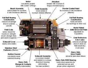 information on marine engine is here all you need to know